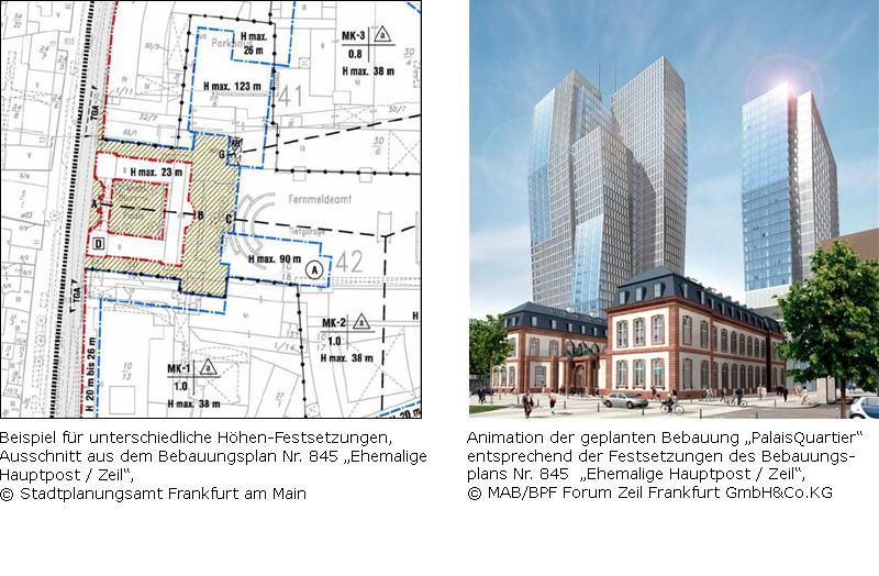 Maß Der Baulichen Nutzung Stadtplanungsamt Frankfurt Am Main